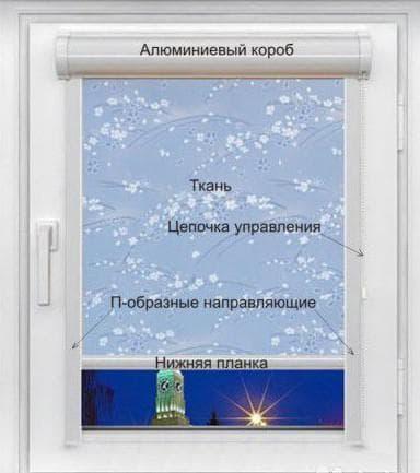 крепление ролл штор над окном
