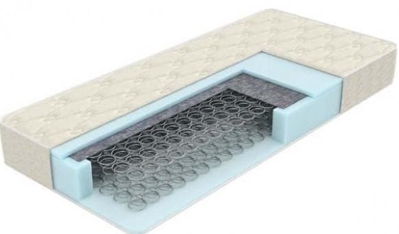 Пружинные с использованием блока зависимых пружин односпальные матрасы