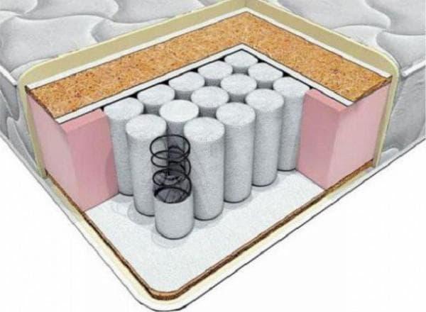 Пружинные с использованием блока независимых пружин односпальные матрасы