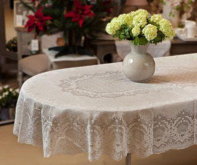 прозрачная скатерть на кухонный стол от NIKLEN